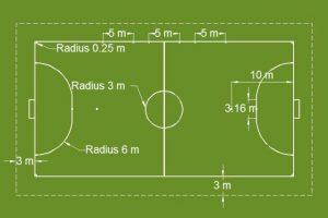 Kích thước sân bóng đá 5 người