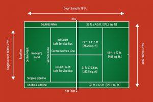 Kích thước sân Tennis